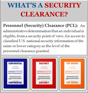 security clearance panel - How Much Does It Cost To Get Secret Clearance